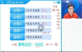 张元振【2019暑】高二生物必修一(zyb)