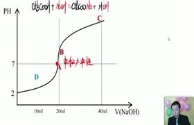 高东辉2020高考化学二三轮联报班 有道精品