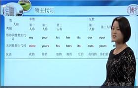 【初中英语】七年级英语寒假提高班(人教版)6讲 湖南师大附中网课