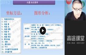 【目标125+】2019陈国栋高考数学春季班