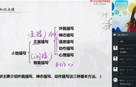 任佳【2018-暑】六年级升初一语文直播阅读写作目标班