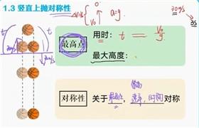 作业帮 彭娟娟2022高三物理暑期班