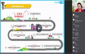 【2019春】中考二轮物理尖端班 (李海涛)作业帮一课