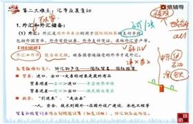 刘佳彬2020高考政治二轮复习(寒假)猿辅导